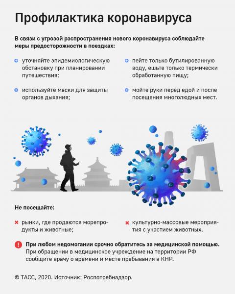 http://uzalo48.lipetsk.ru/sites/default/files/u100/rospotreb-koronavirus.png